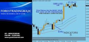 Forex Trading Majic
